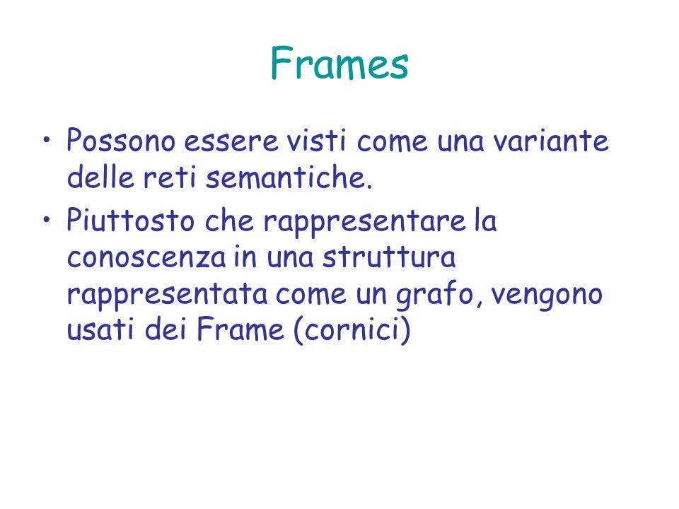 Frames Possono essere visti come una variante delle reti semantiche. Piuttosto che rappresentare la conoscenza in una struttura rappresentata come un