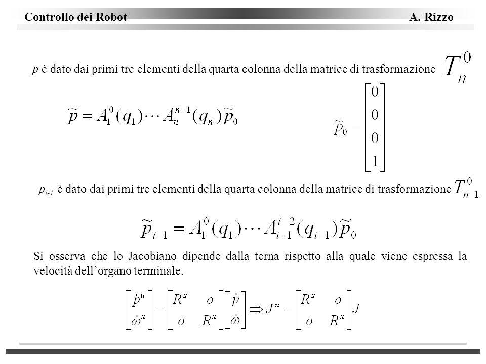 Controllo dei Robot A. Rizzo p è dato dai primi tre elementi della quarta colonna della matrice di trasformazione p i-1 è dato dai primi tre elementi
