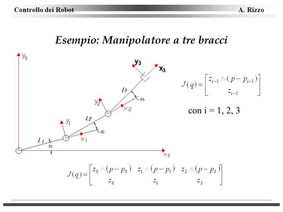Controllo dei Robot A. Rizzo Esempio: Manipolatore a tre bracci con i = 1, 2, 3 y3y3 x3x3