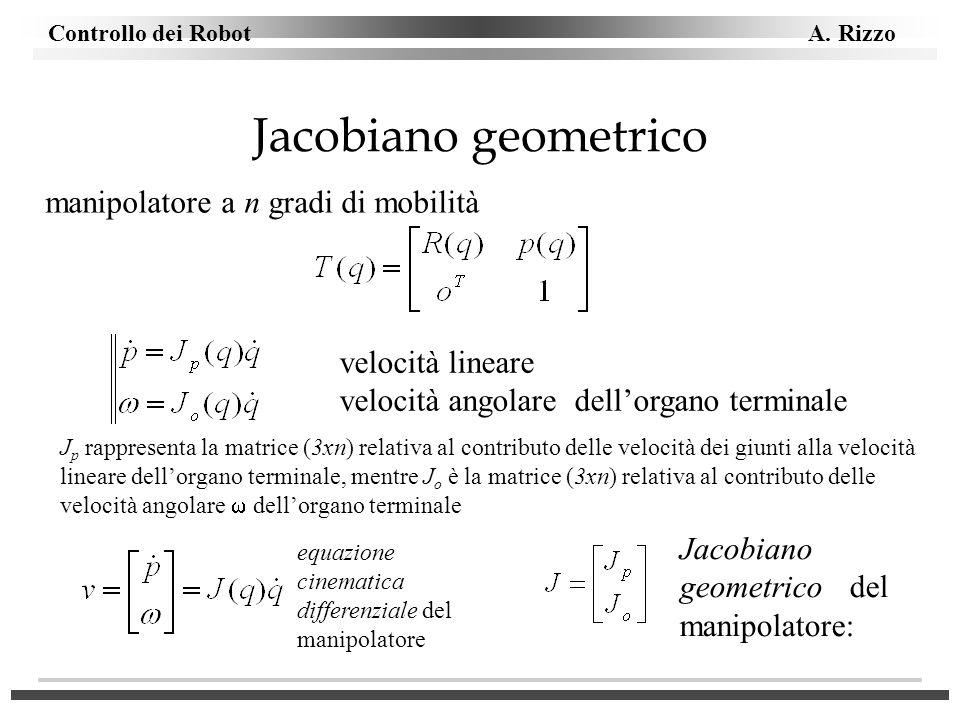 Controllo dei Robot A. Rizzo Jacobiano geometrico manipolatore a n gradi di mobilità velocità lineare velocità angolare dellorgano terminale J p rappr