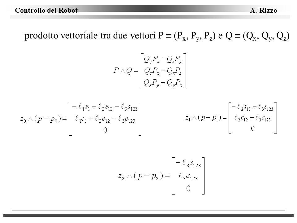 prodotto vettoriale tra due vettori P (P x, P y, P z ) e Q (Q x, Q y, Q z )