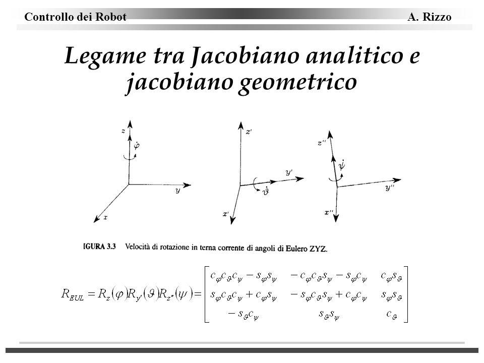 Controllo dei Robot A. Rizzo Legame tra Jacobiano analitico e jacobiano geometrico