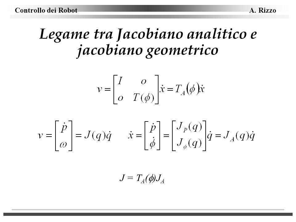 Controllo dei Robot A. Rizzo Legame tra Jacobiano analitico e jacobiano geometrico J = T A ( )J A