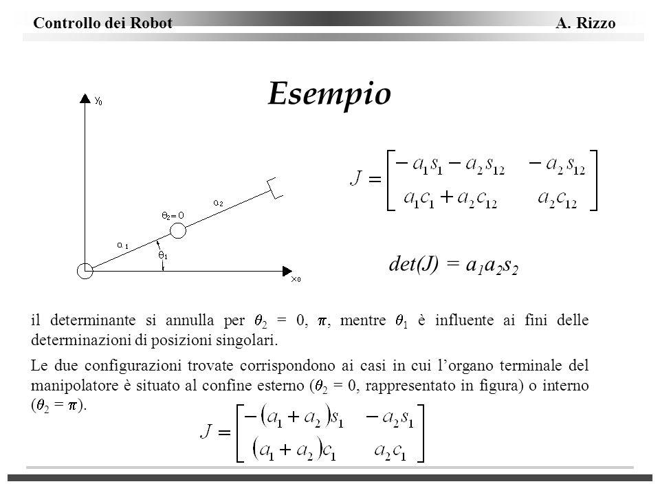 Controllo dei Robot A. Rizzo Esempio det(J) = a 1 a 2 s 2 il determinante si annulla per 2 = 0,, mentre 1 è influente ai fini delle determinazioni di