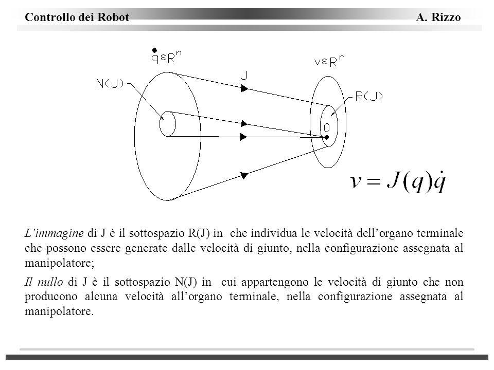 Controllo dei Robot A. Rizzo Limmagine di J è il sottospazio R(J) in che individua le velocità dellorgano terminale che possono essere generate dalle