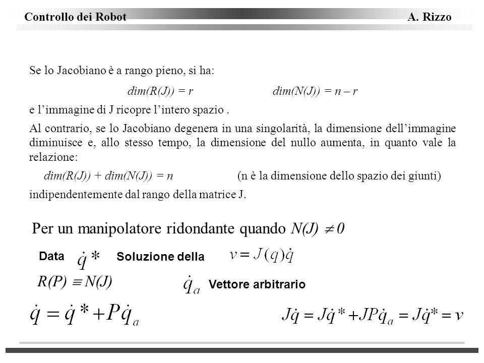 Controllo dei Robot A. Rizzo Se lo Jacobiano è a rango pieno, si ha: dim(R(J)) = r dim(N(J)) = n – r e limmagine di J ricopre lintero spazio. Al contr