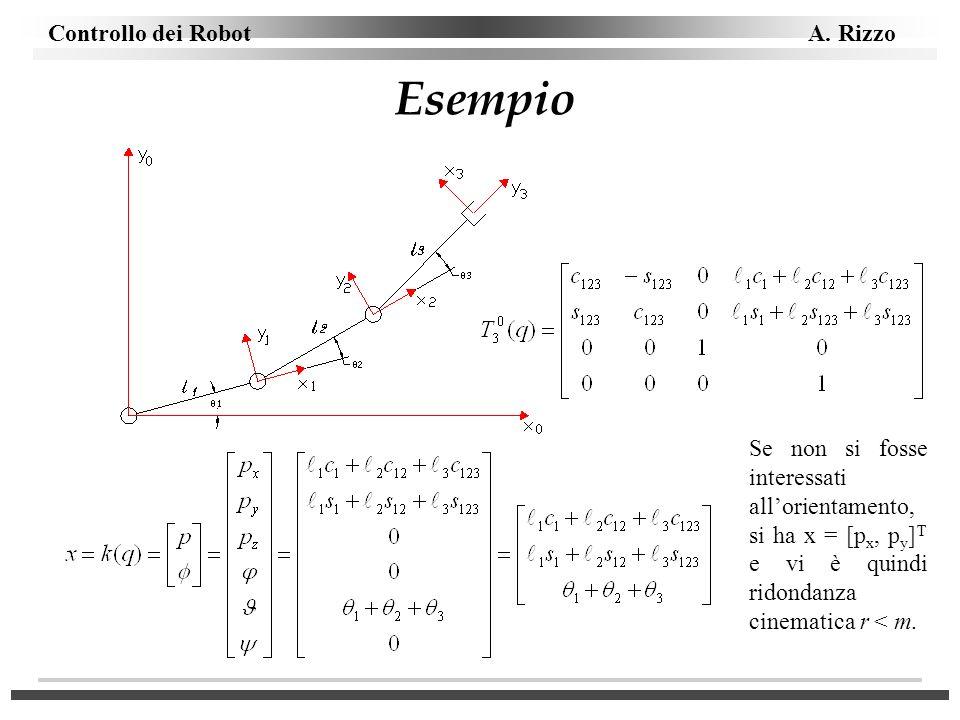 Controllo dei Robot A. Rizzo Esempio Se non si fosse interessati allorientamento, si ha x = [p x, p y ] T e vi è quindi ridondanza cinematica r < m.