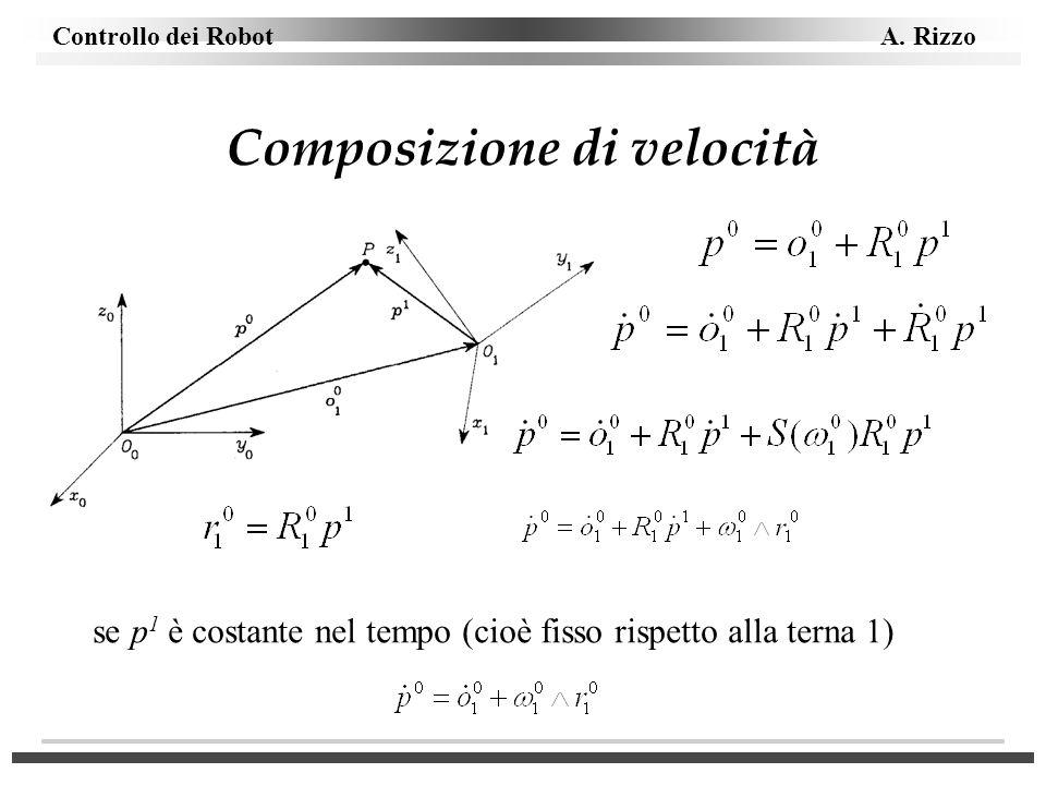 Controllo dei Robot A. Rizzo Composizione di velocità se p 1 è costante nel tempo (cioè fisso rispetto alla terna 1)