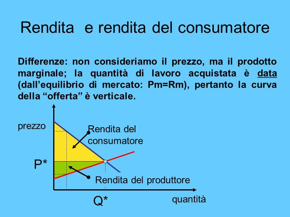 Rendita e rendita del consumatore quantità prezzo P* Q* Rendita del consumatore Rendita del produttore Differenze: non consideriamo il prezzo, ma il p