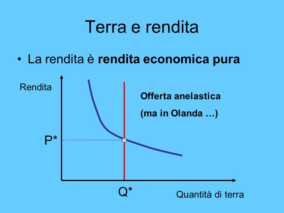 Terra e rendita La rendita è rendita economica pura Quantità di terra Rendita P* Q* Offerta anelastica (ma in Olanda …)