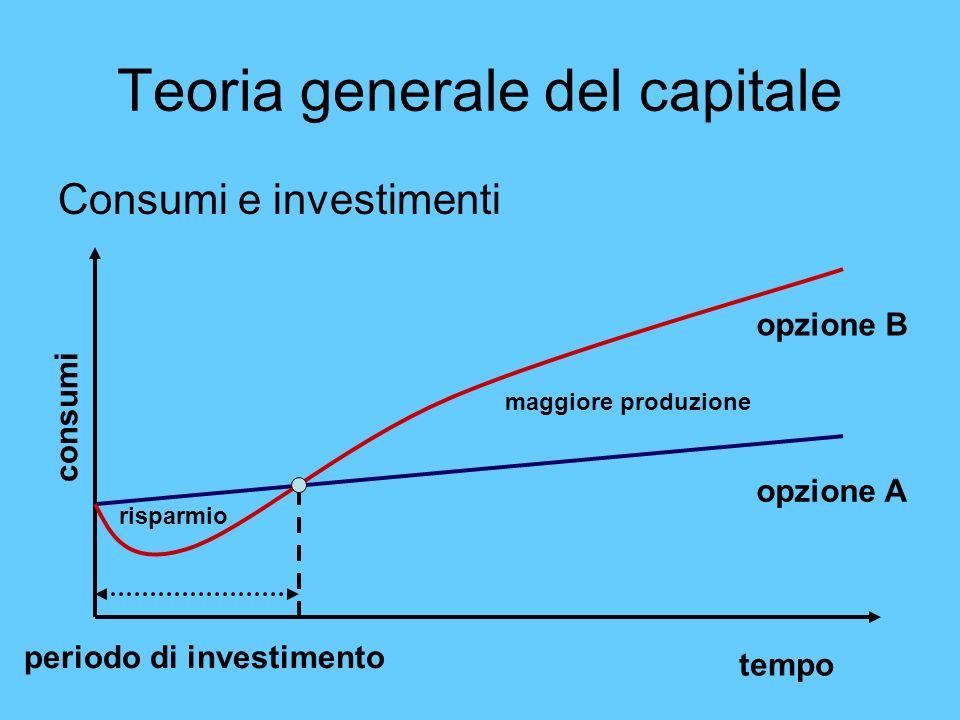 Teoria generale del capitale Consumi e investimenti consumi tempo opzione A opzione B periodo di investimento risparmio maggiore produzione