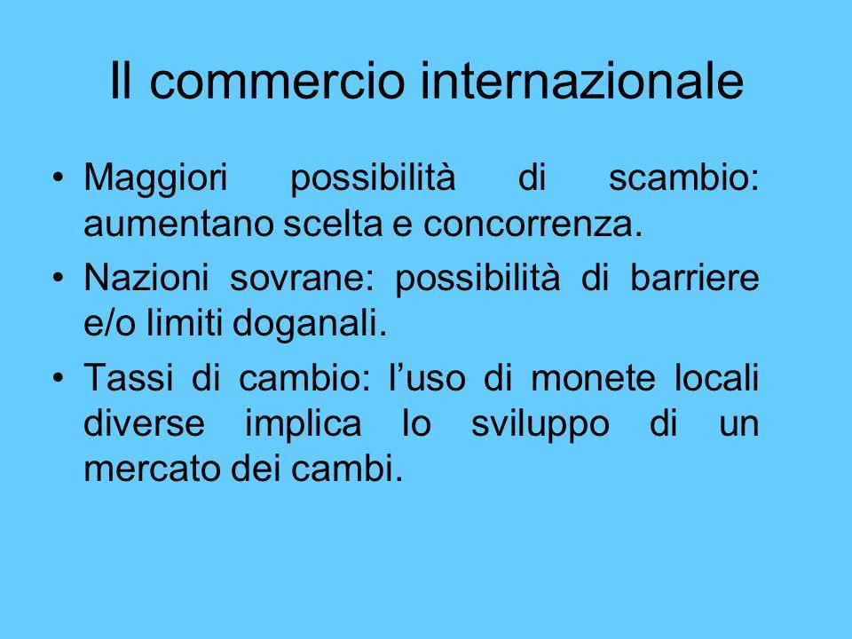 Il commercio internazionale Maggiori possibilità di scambio: aumentano scelta e concorrenza. Nazioni sovrane: possibilità di barriere e/o limiti dogan