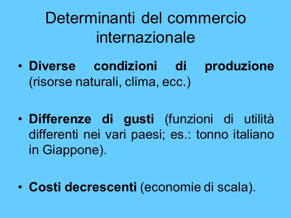 Determinanti del commercio internazionale Diverse condizioni di produzione (risorse naturali, clima, ecc.) Differenze di gusti (funzioni di utilità di