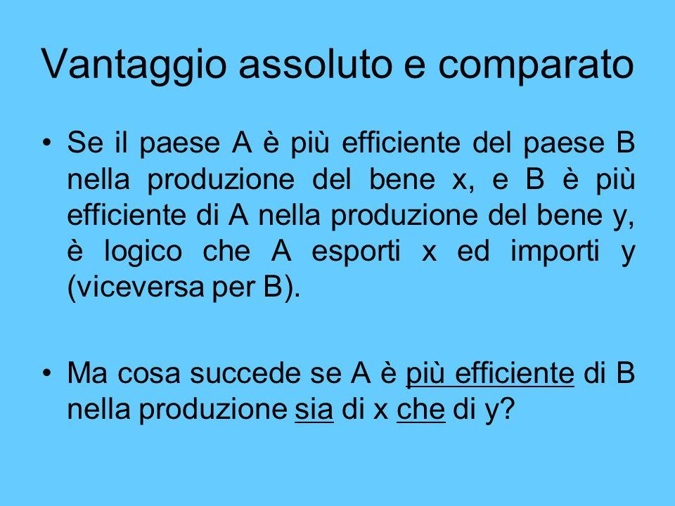 Vantaggio assoluto e comparato Se il paese A è più efficiente del paese B nella produzione del bene x, e B è più efficiente di A nella produzione del
