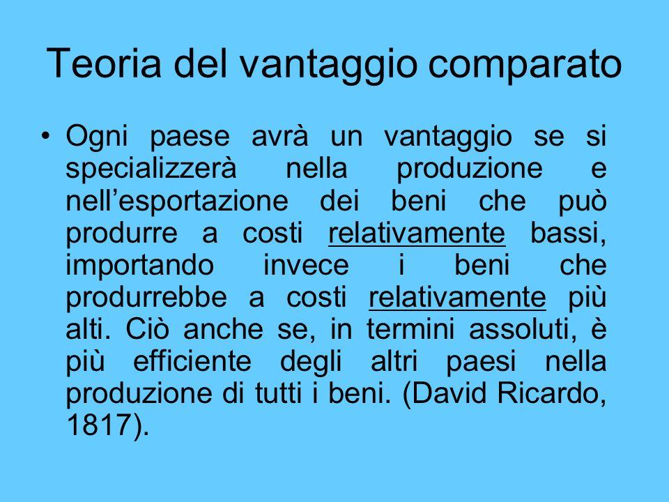 Teoria del vantaggio comparato Ogni paese avrà un vantaggio se si specializzerà nella produzione e nellesportazione dei beni che può produrre a costi