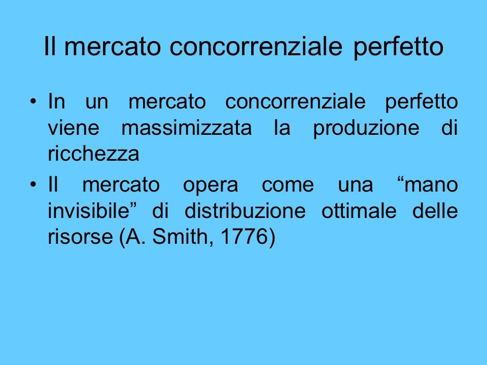 Il mercato concorrenziale perfetto In un mercato concorrenziale perfetto viene massimizzata la produzione di ricchezza Il mercato opera come una mano