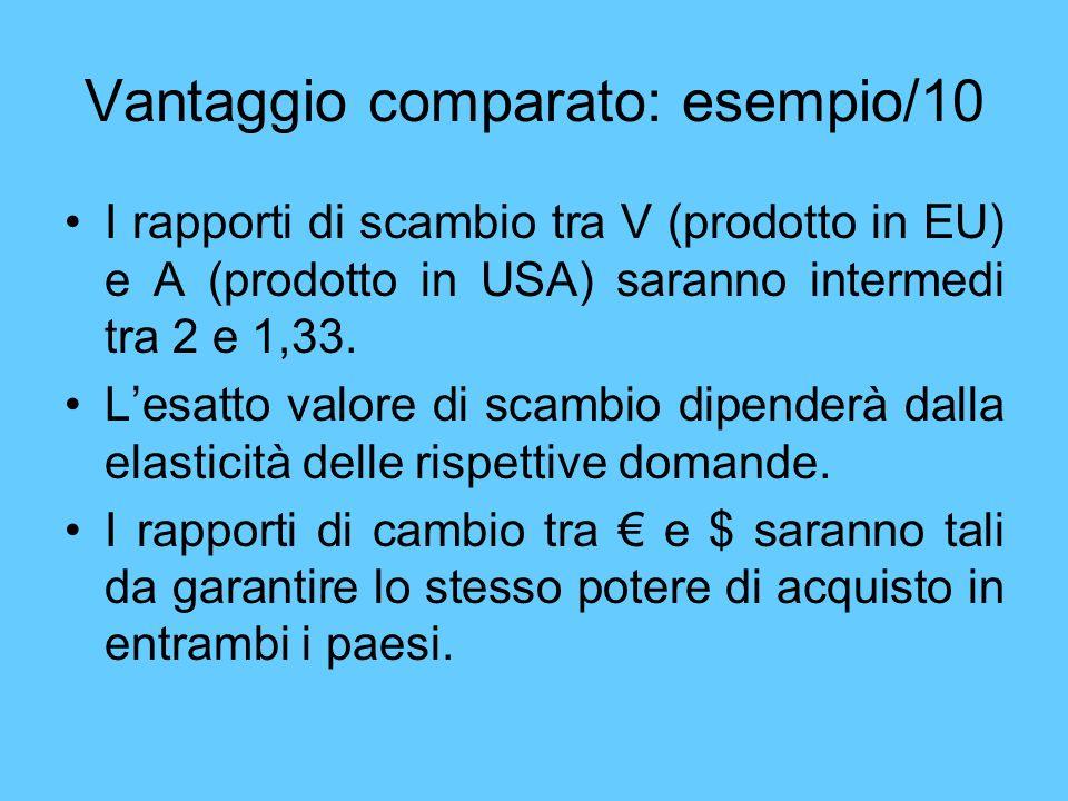 Vantaggio comparato: esempio/10 I rapporti di scambio tra V (prodotto in EU) e A (prodotto in USA) saranno intermedi tra 2 e 1,33. Lesatto valore di s
