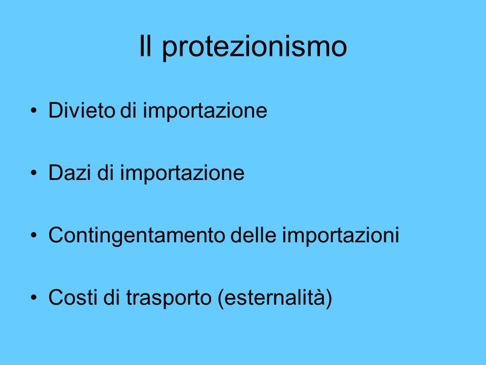 Il protezionismo Divieto di importazione Dazi di importazione Contingentamento delle importazioni Costi di trasporto (esternalità)