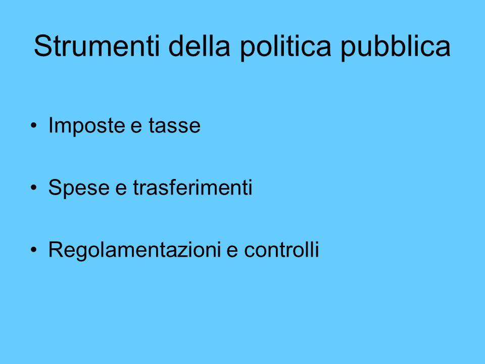 Strumenti della politica pubblica Imposte e tasse Spese e trasferimenti Regolamentazioni e controlli