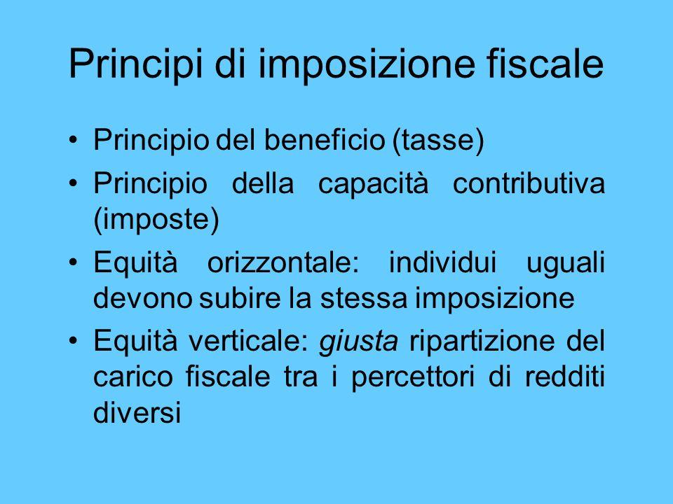 Principi di imposizione fiscale Principio del beneficio (tasse) Principio della capacità contributiva (imposte) Equità orizzontale: individui uguali d