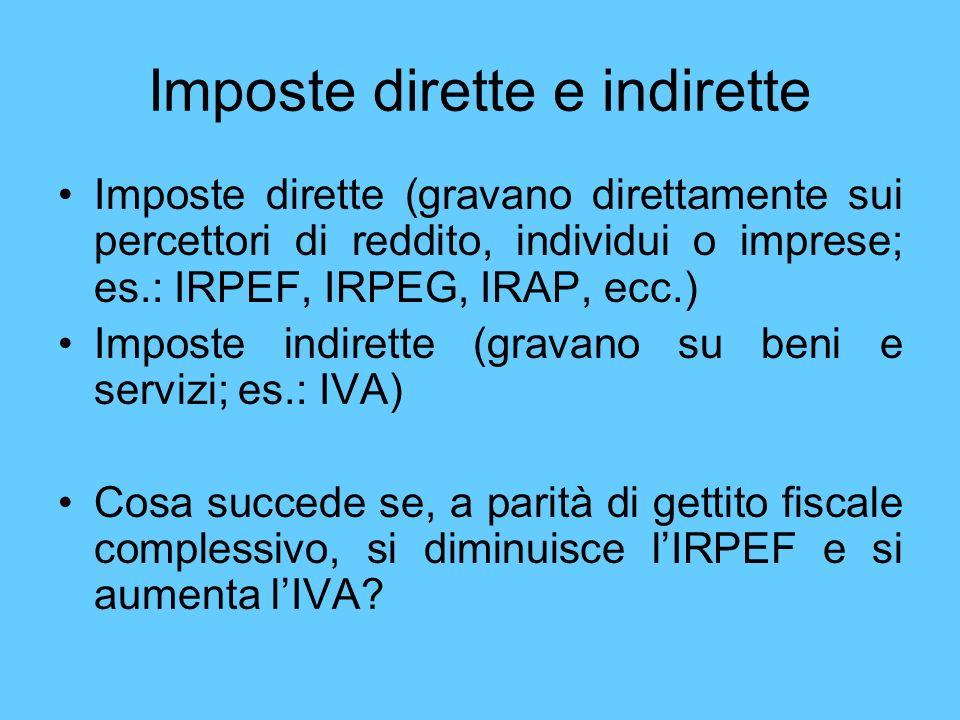 Imposte dirette e indirette Imposte dirette (gravano direttamente sui percettori di reddito, individui o imprese; es.: IRPEF, IRPEG, IRAP, ecc.) Impos