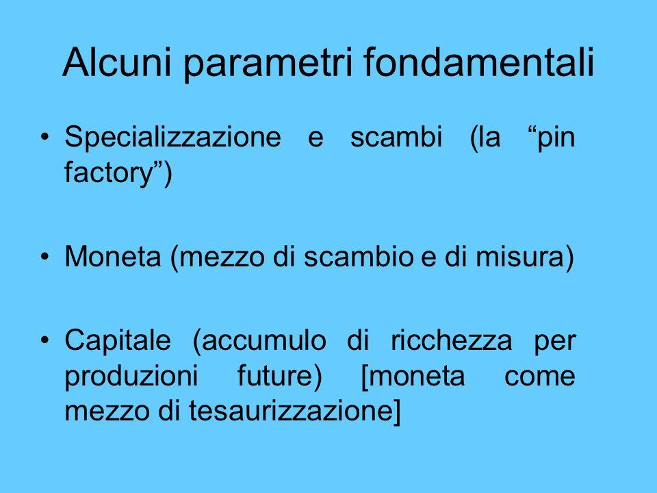 Alcuni parametri fondamentali Specializzazione e scambi (la pin factory) Moneta (mezzo di scambio e di misura) Capitale (accumulo di ricchezza per pro