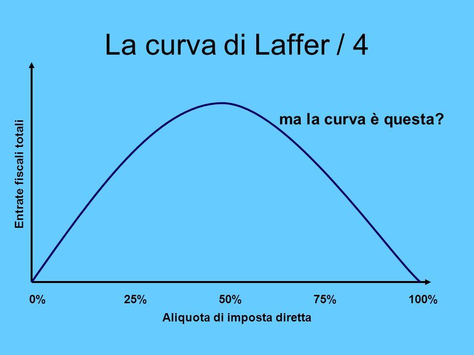 La curva di Laffer / 4 0%25%50%75%100% Aliquota di imposta diretta Entrate fiscali totali ma la curva è questa?