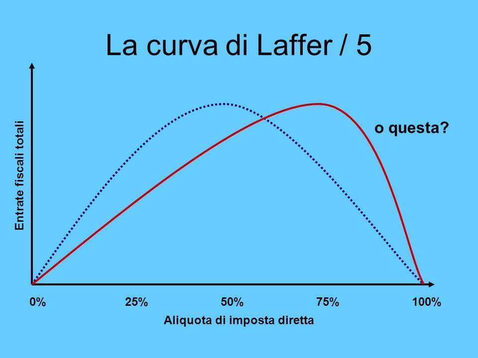 La curva di Laffer / 5 0%25%50%75%100% Aliquota di imposta diretta Entrate fiscali totali o questa?