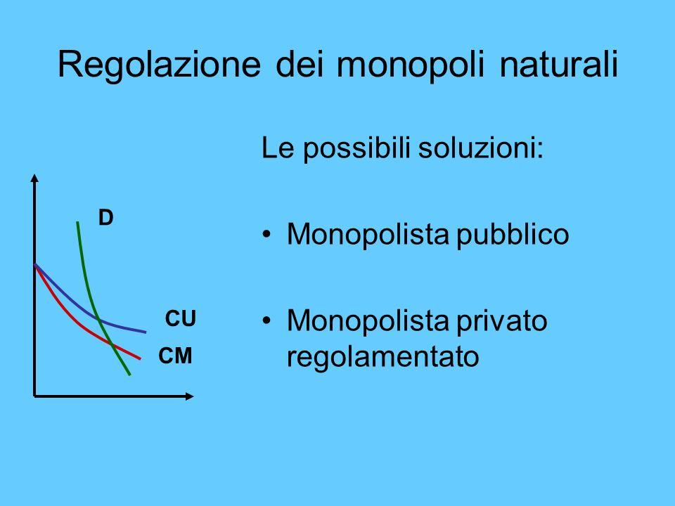 Regolazione dei monopoli naturali Le possibili soluzioni: Monopolista pubblico Monopolista privato regolamentato D CU CM
