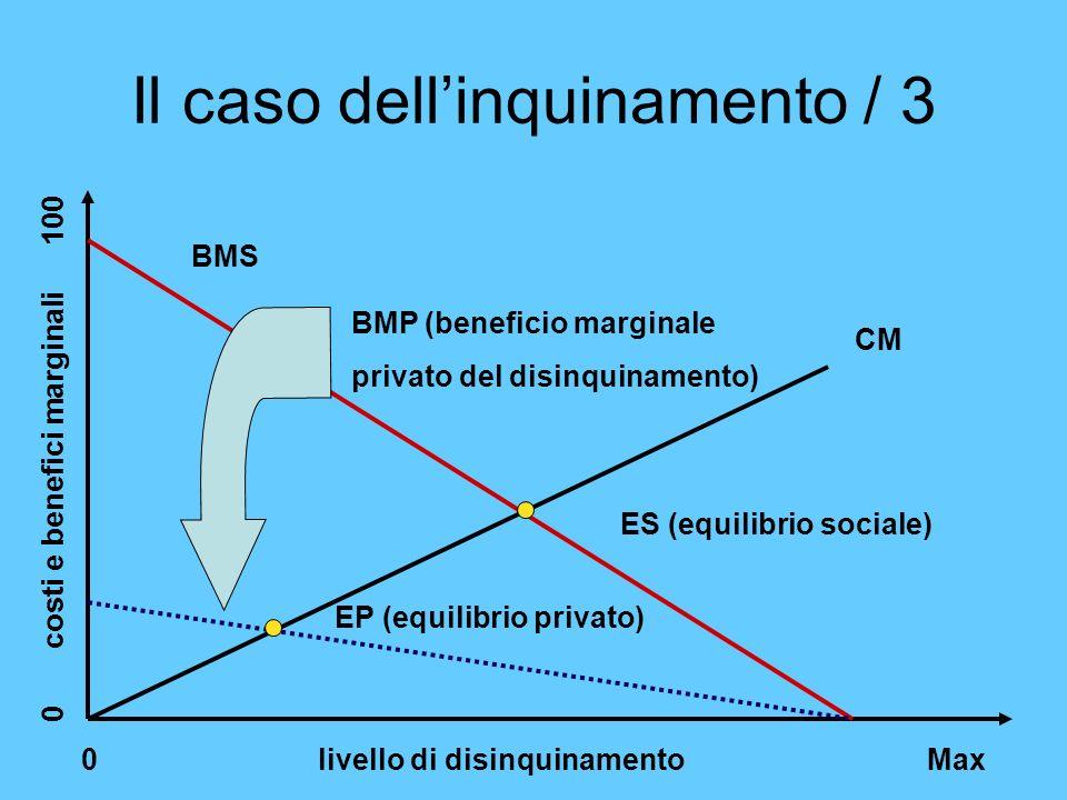Il caso dellinquinamento / 3 0 livello di disinquinamento Max 0 costi e benefici marginali 100 CM BMS ES (equilibrio sociale) BMP (beneficio marginale