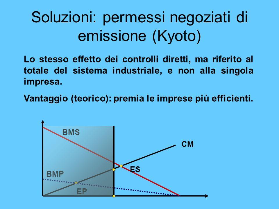 Soluzioni: permessi negoziati di emissione (Kyoto) CM BMS ES BMP EP Lo stesso effetto dei controlli diretti, ma riferito al totale del sistema industr