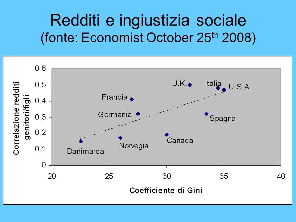 Redditi e ingiustizia sociale (fonte: Economist October 25 th 2008)