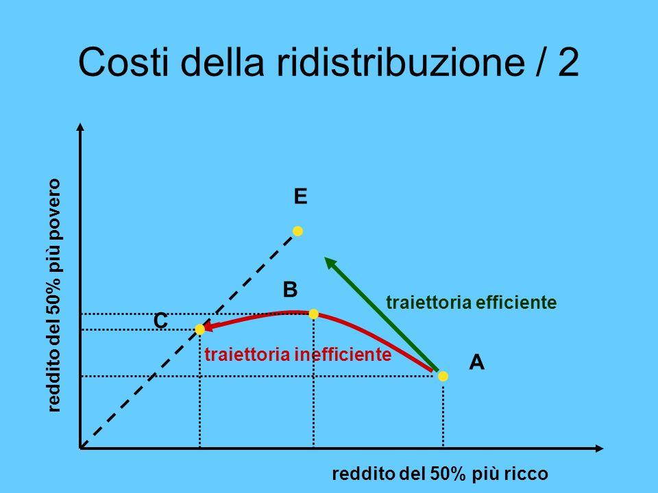 Costi della ridistribuzione / 2 reddito del 50% più ricco reddito del 50% più povero A E B C traiettoria efficiente traiettoria inefficiente