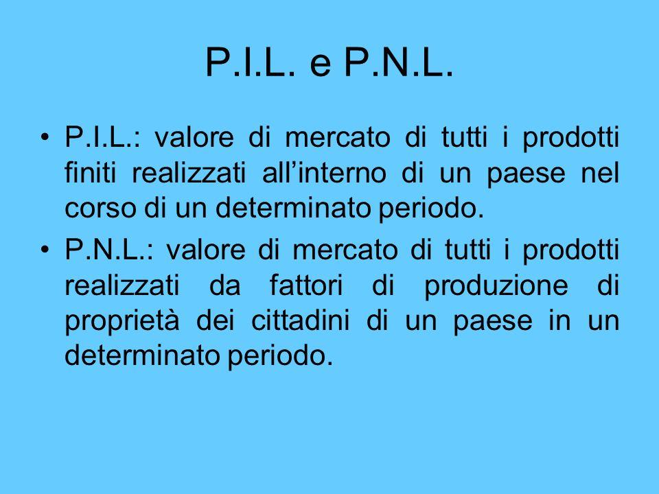 P.I.L. e P.N.L. P.I.L.: valore di mercato di tutti i prodotti finiti realizzati allinterno di un paese nel corso di un determinato periodo. P.N.L.: va