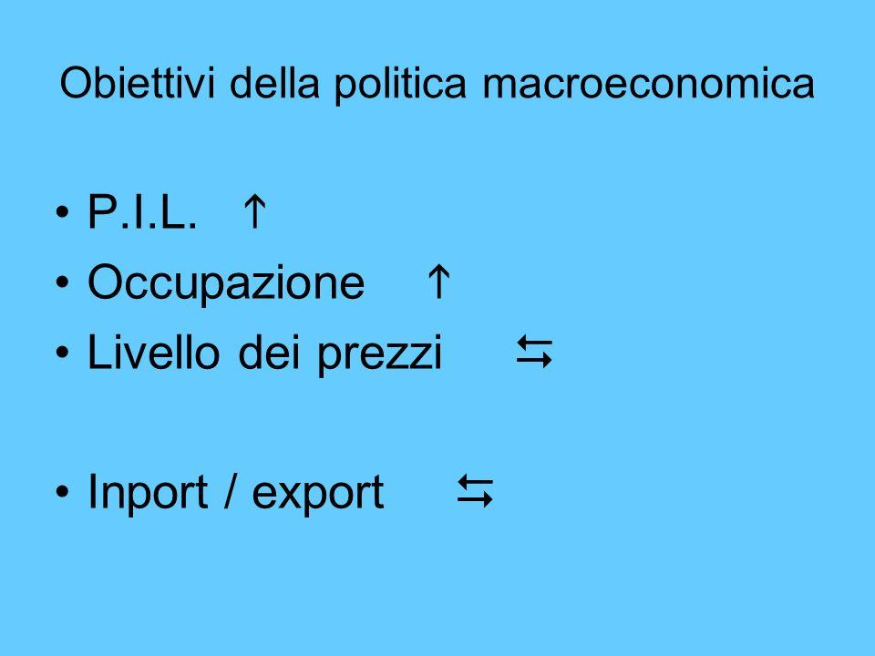 Obiettivi della politica macroeconomica P.I.L. Occupazione Livello dei prezzi Inport / export