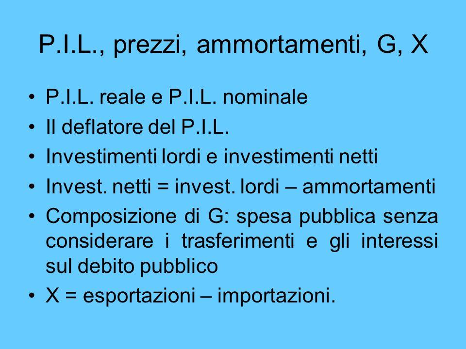 P.I.L., prezzi, ammortamenti, G, X P.I.L. reale e P.I.L. nominale Il deflatore del P.I.L. Investimenti lordi e investimenti netti Invest. netti = inve