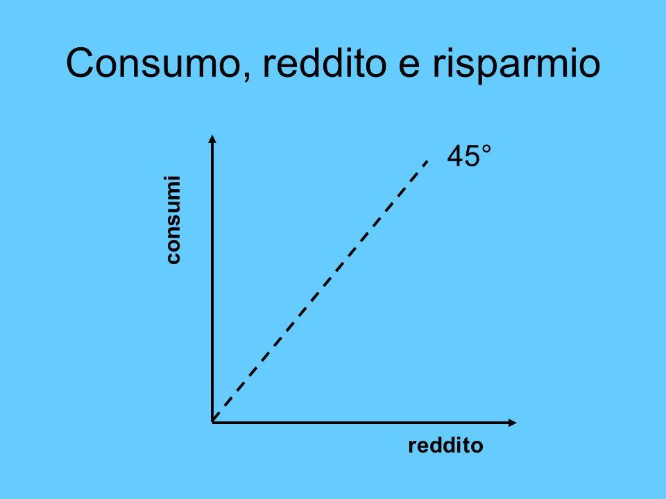 Consumo, reddito e risparmio reddito consumi 45°