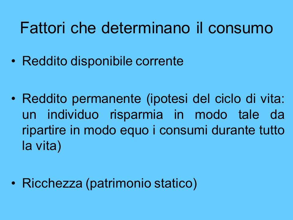 Fattori che determinano il consumo Reddito disponibile corrente Reddito permanente (ipotesi del ciclo di vita: un individuo risparmia in modo tale da