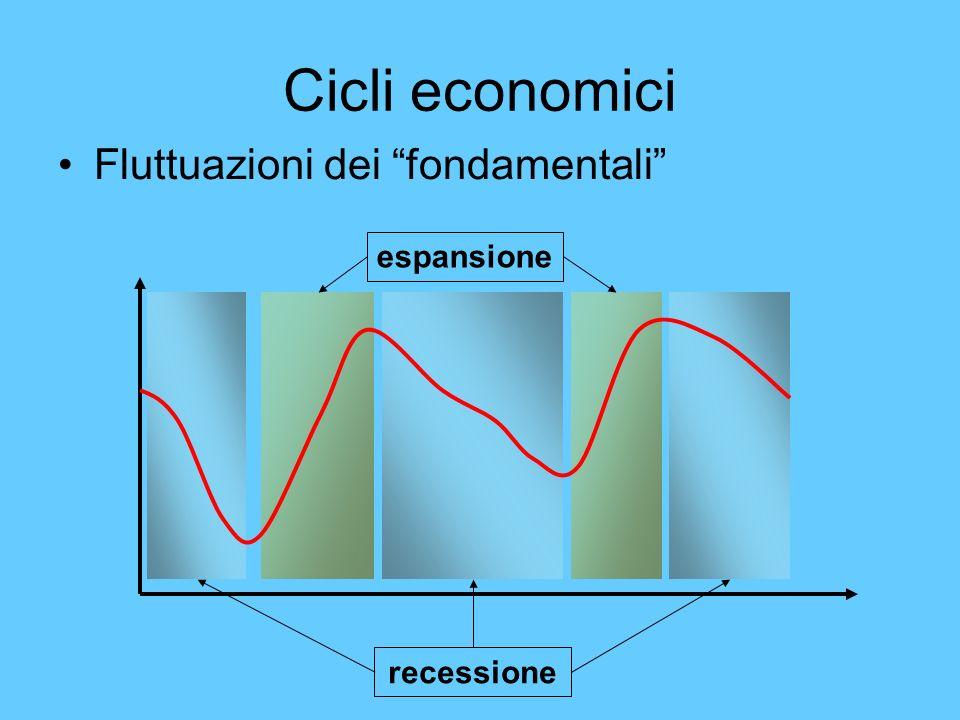 Cicli economici Fluttuazioni dei fondamentali recessione espansione