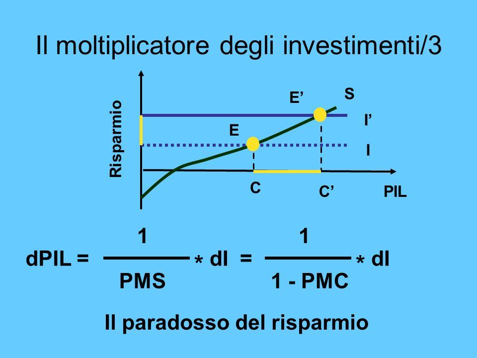 Il moltiplicatore degli investimenti/3 PIL Risparmio S I E C C I E dPIL = 1 PMS * dI = 1 1 - PMC * dI Il paradosso del risparmio