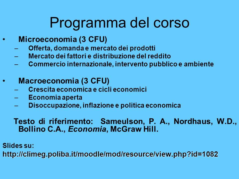 Programma del corso Microeconomia (3 CFU) –Offerta, domanda e mercato dei prodotti –Mercato dei fattori e distribuzione del reddito –Commercio interna