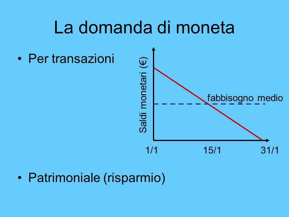 La domanda di moneta Per transazioni Patrimoniale (risparmio) Saldi monetari ()1/1 15/131/1 fabbisogno medio