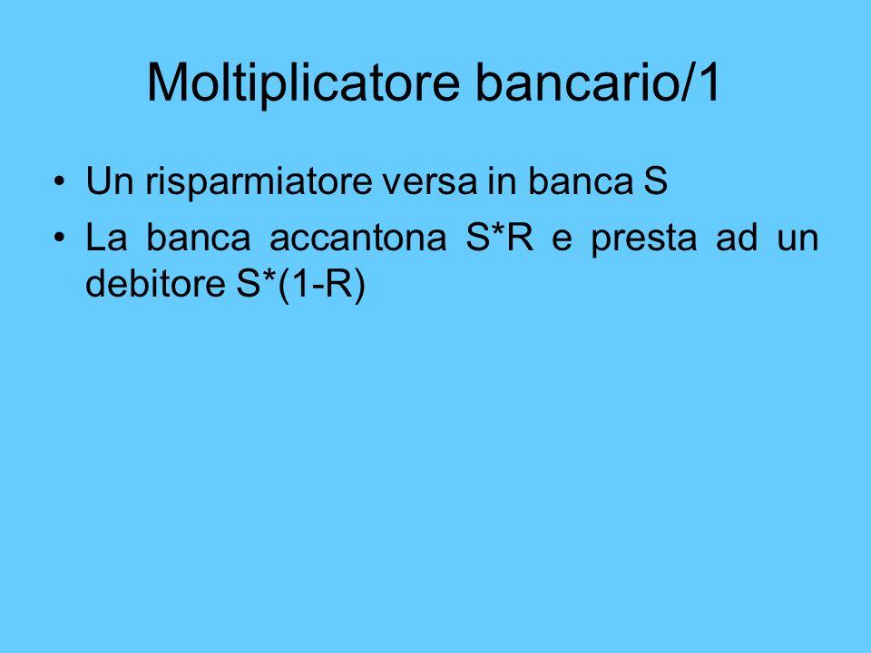Moltiplicatore bancario/1 Un risparmiatore versa in banca S La banca accantona S*R e presta ad un debitore S*(1-R)