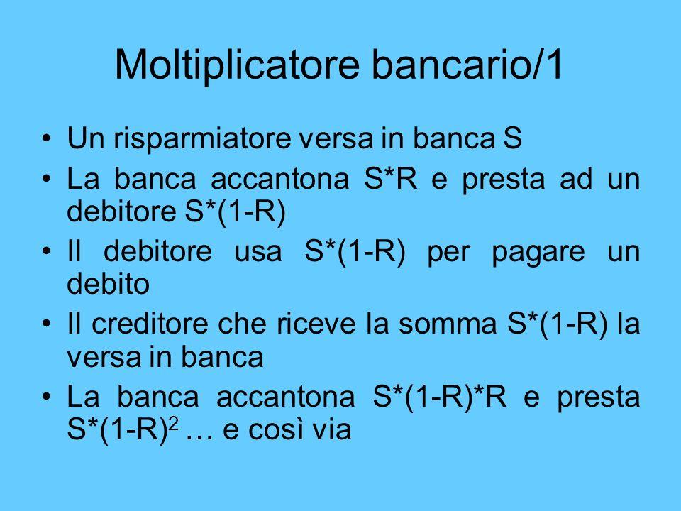 Moltiplicatore bancario/1 Un risparmiatore versa in banca S La banca accantona S*R e presta ad un debitore S*(1-R) Il debitore usa S*(1-R) per pagare