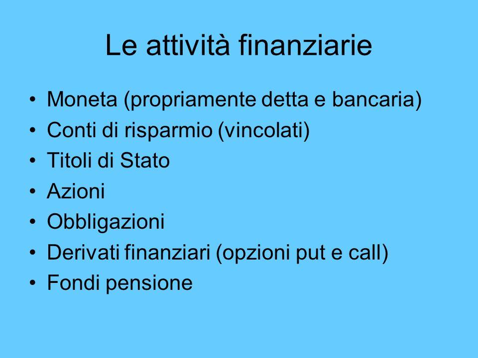 Le attività finanziarie Moneta (propriamente detta e bancaria) Conti di risparmio (vincolati) Titoli di Stato Azioni Obbligazioni Derivati finanziari
