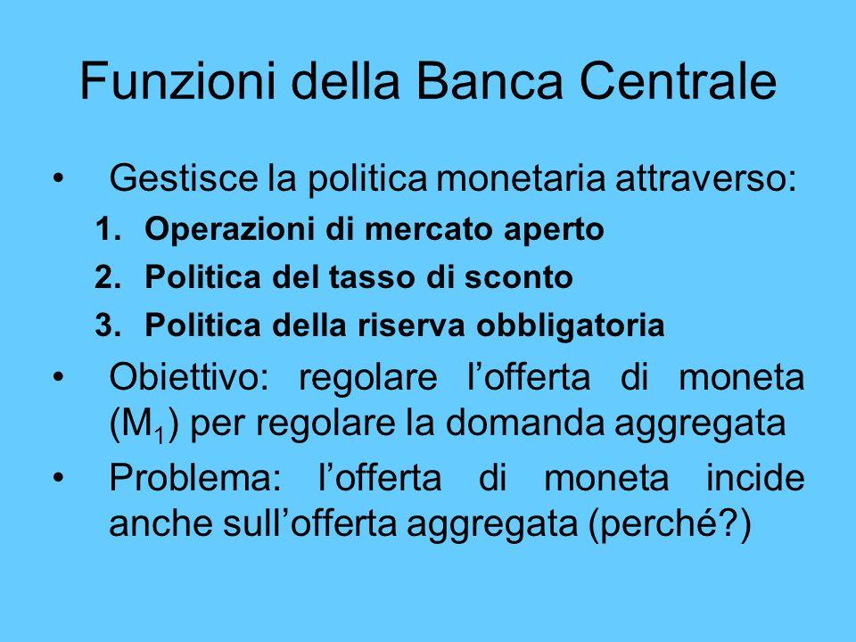 Funzioni della Banca Centrale Gestisce la politica monetaria attraverso: 1.Operazioni di mercato aperto 2.Politica del tasso di sconto 3.Politica dell