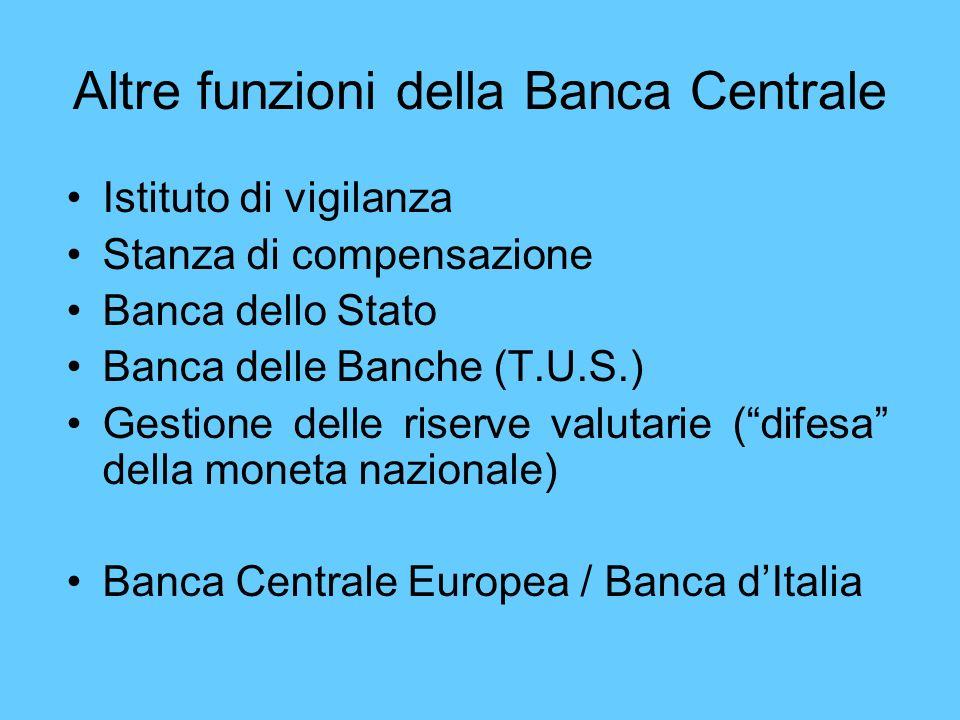 Altre funzioni della Banca Centrale Istituto di vigilanza Stanza di compensazione Banca dello Stato Banca delle Banche (T.U.S.) Gestione delle riserve