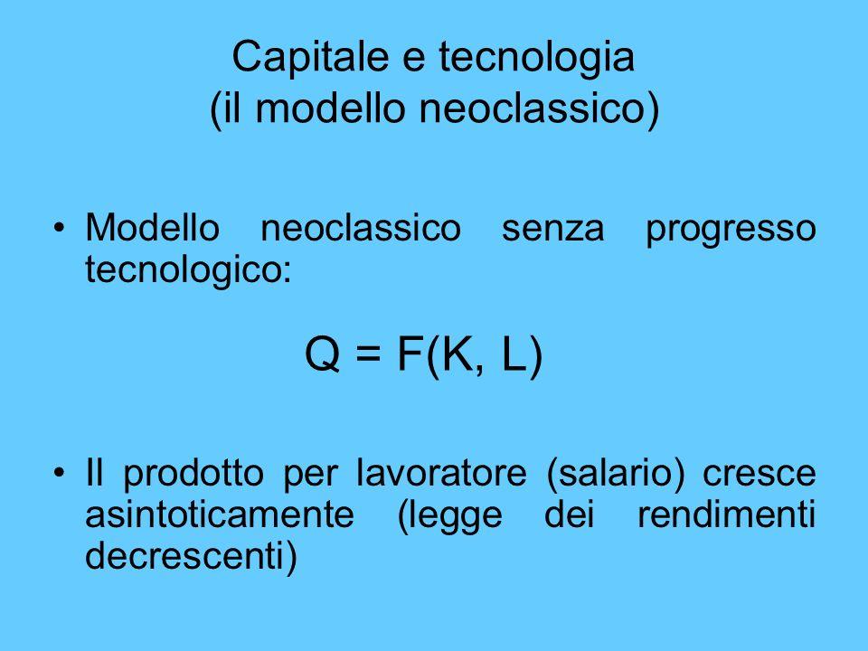 Capitale e tecnologia (il modello neoclassico) Modello neoclassico senza progresso tecnologico: Il prodotto per lavoratore (salario) cresce asintotica