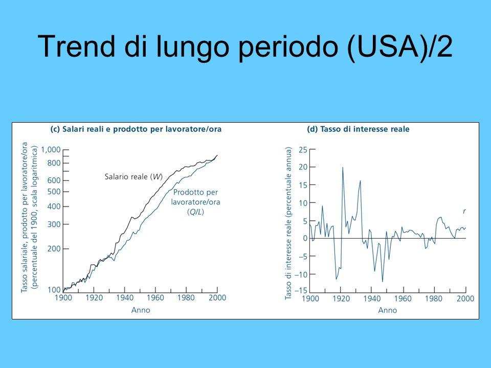 Trend di lungo periodo (USA)/2