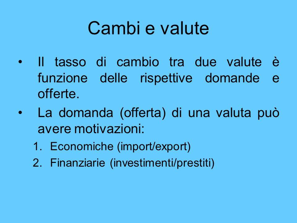 Cambi e valute Il tasso di cambio tra due valute è funzione delle rispettive domande e offerte. La domanda (offerta) di una valuta può avere motivazio